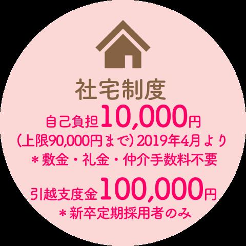家賃補助30,000円